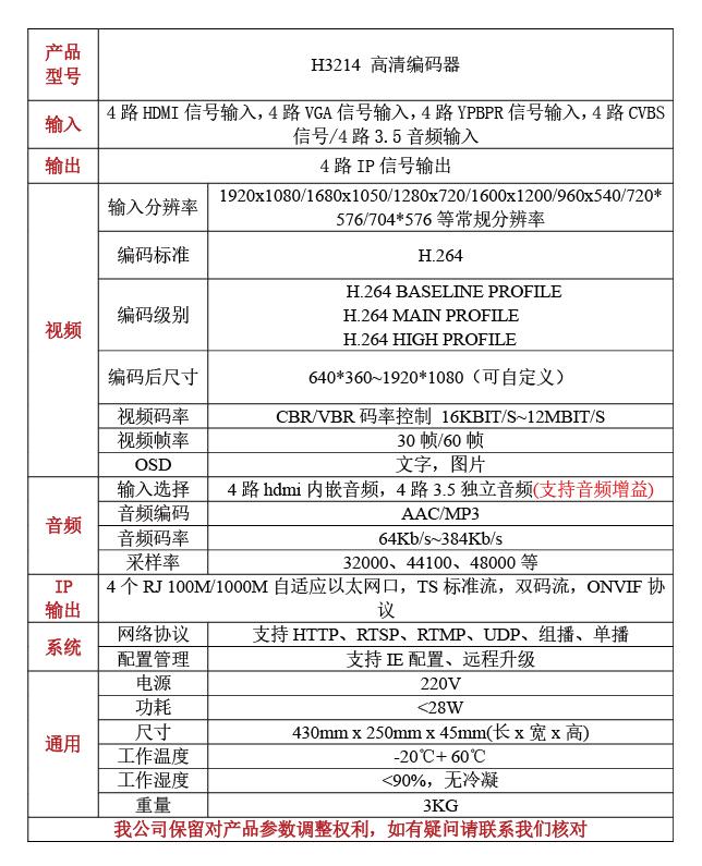 H3214高清HDMI+VGA高清音视频编码