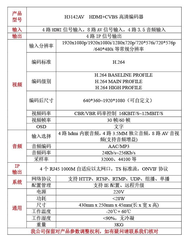 H3142AV 4路高清HDMI+8路标清CVBS编码器