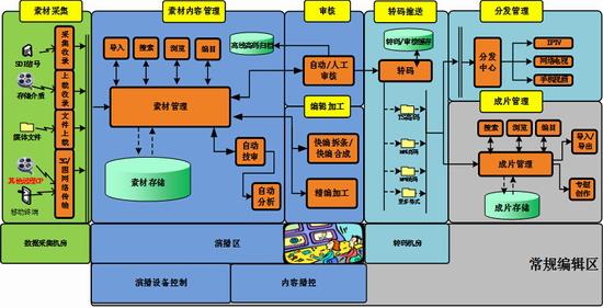 电子竞技直播,网络游戏、移动游戏、中国游戏产业报告